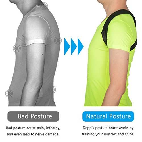 Depps Posture Corrector - Bad vs Natural Posture