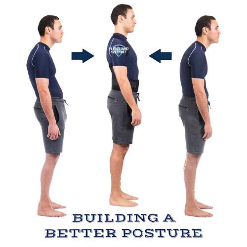 Flexguard Support - better posture